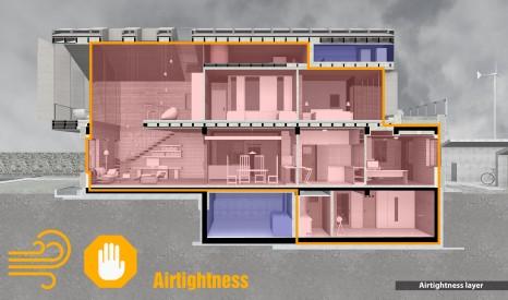 Airtightness