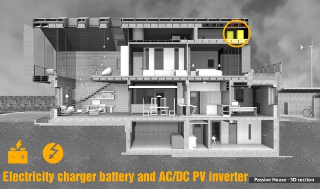 PV charger battery & inverter