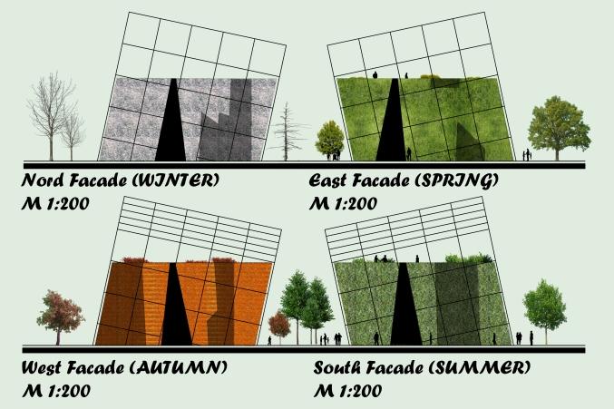 Facades in 4 seasons