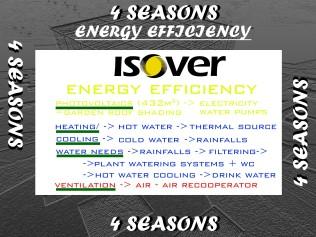 Energy efficiency - scheme