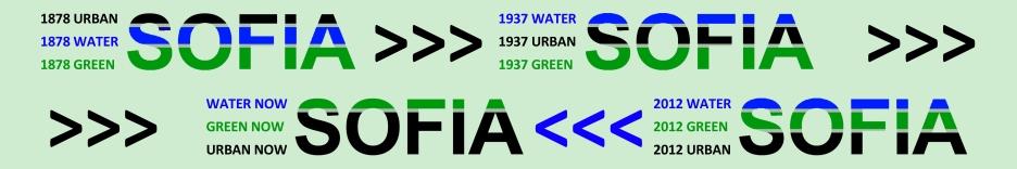 R(E)ivers of Sofia - now & tomorrow