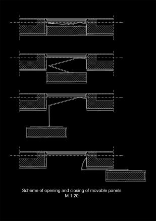 Opening of panels (scheme)