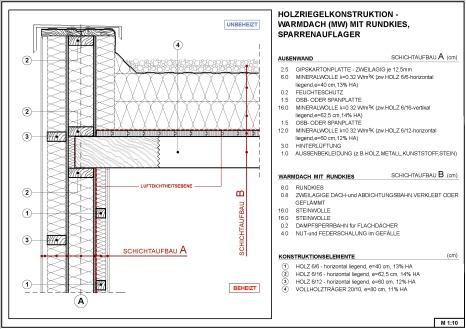 WB-TC-VF-MC-DE_04-02