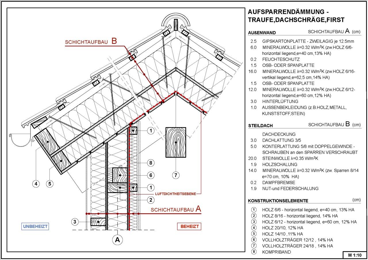passive house details architecture sustainability