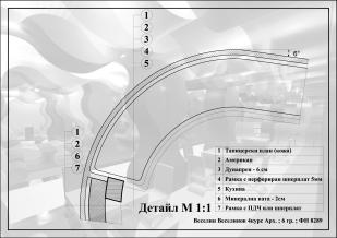 Detail M 1:1