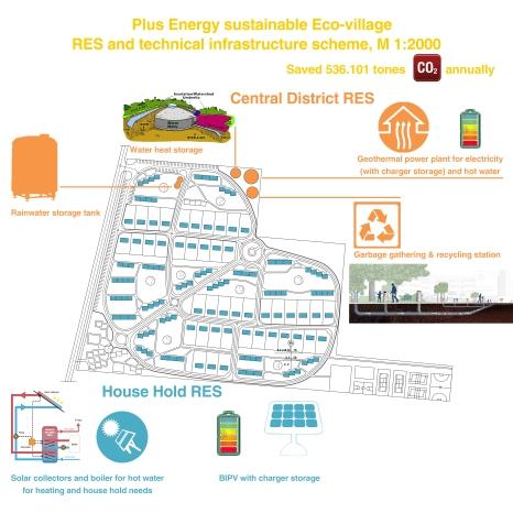 Renewables scheme