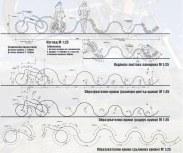 2D drawings/ Чертежи изпълнение