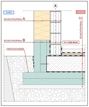 Detail_Fundament