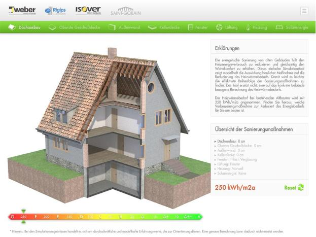 Software overview - old house