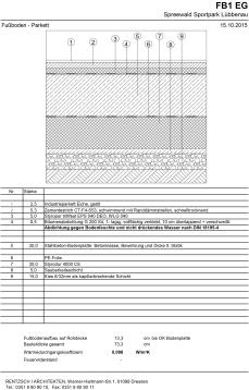 Aufbauten_Bodenplatte