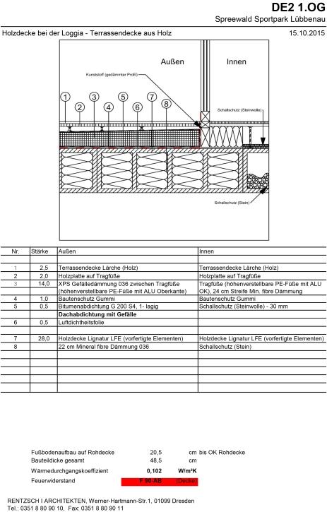 Aufbauten_Terrasse