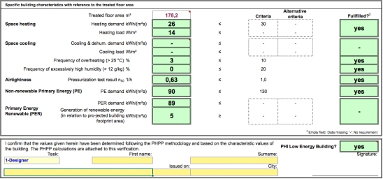 Passive House Planning Package calculations