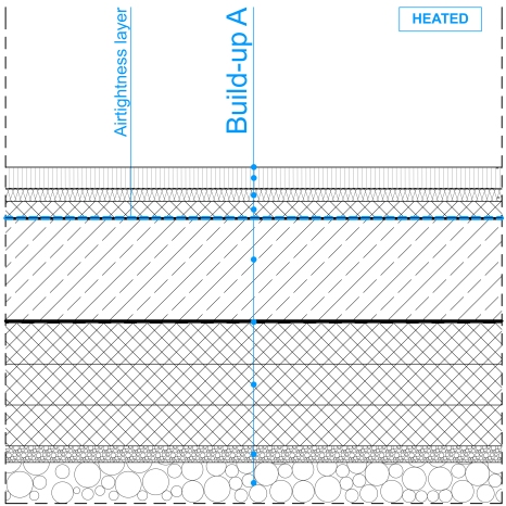 3D_BIM & More_Foundation slab_heated cellar