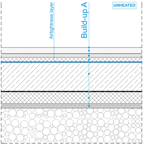 3D_BIM & More_Foundation slab_Unheated cellar
