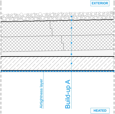 3D_BIM & More_Massive_Flat Roof