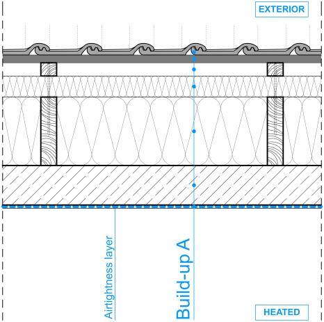 3D_BIM & More_Massive_Slopped Roof MW+SW_Longitude section