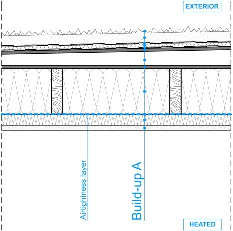 3D_BIM & More_Wood_Green Roof