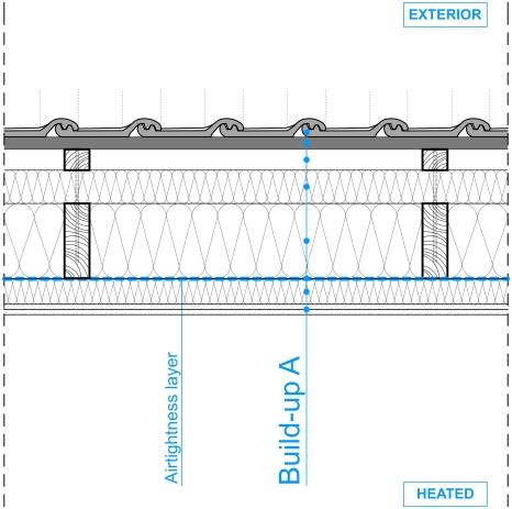 3D_BIM & More_Wood_Slopped Roof MW+SW_Longitude section